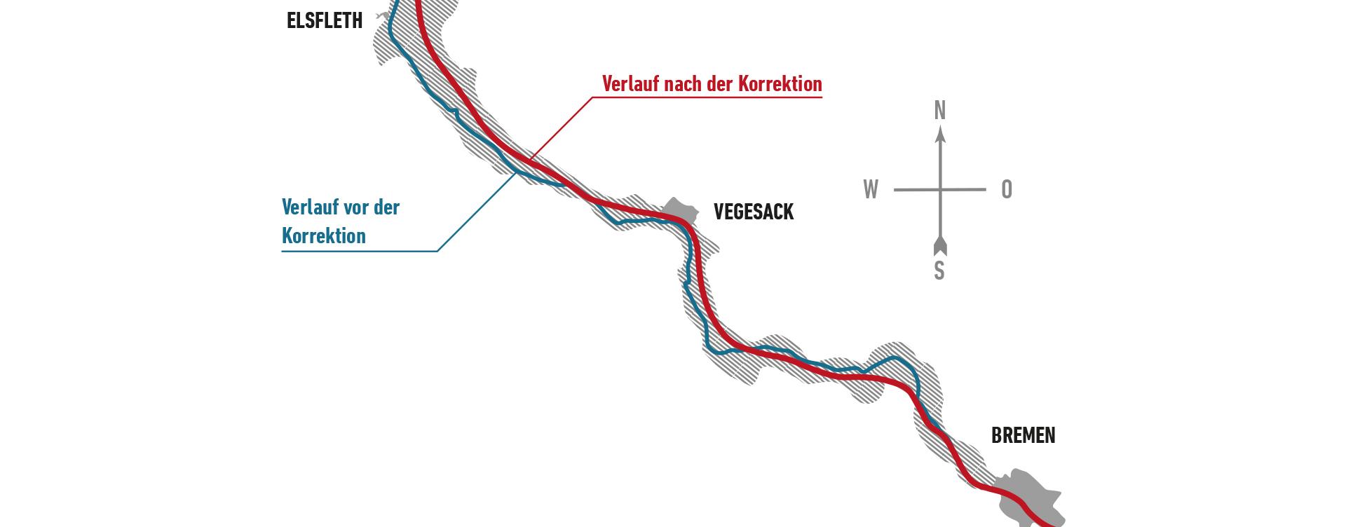 Weserkorrektion